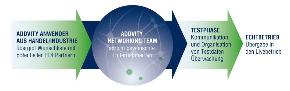 networking_grafik_950x300